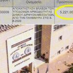 , Πάνω από 5.000.000 ευρώ του Προγράμματος Δημοσίων Επενδύσεων στον Δήμο Διρφύων Μεσσαπίων, Eviathema.gr   Εύβοια Τοπ Νέα Ειδήσεις
