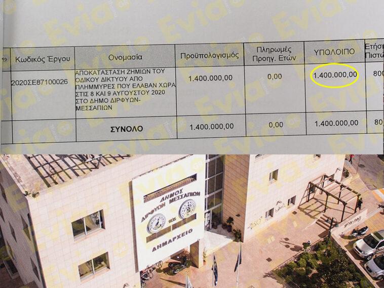 Κονδύλι προϋπολογισμού ύψους 1.400.000 ευρώ ενέκρινε το Υπουργείο Ανάπτυξης, Δήμος Διρφύων Μεσσαπίων: Εγκρίθηκε από το Υπουργείο Ανάπτυξης ποσό ύψους 1.400.000 ευρώ για αποκατάσταση ζημιών του οδικού δικτύου από τις πλημμύρες, Eviathema.gr | Εύβοια Τοπ Νέα Ειδήσεις