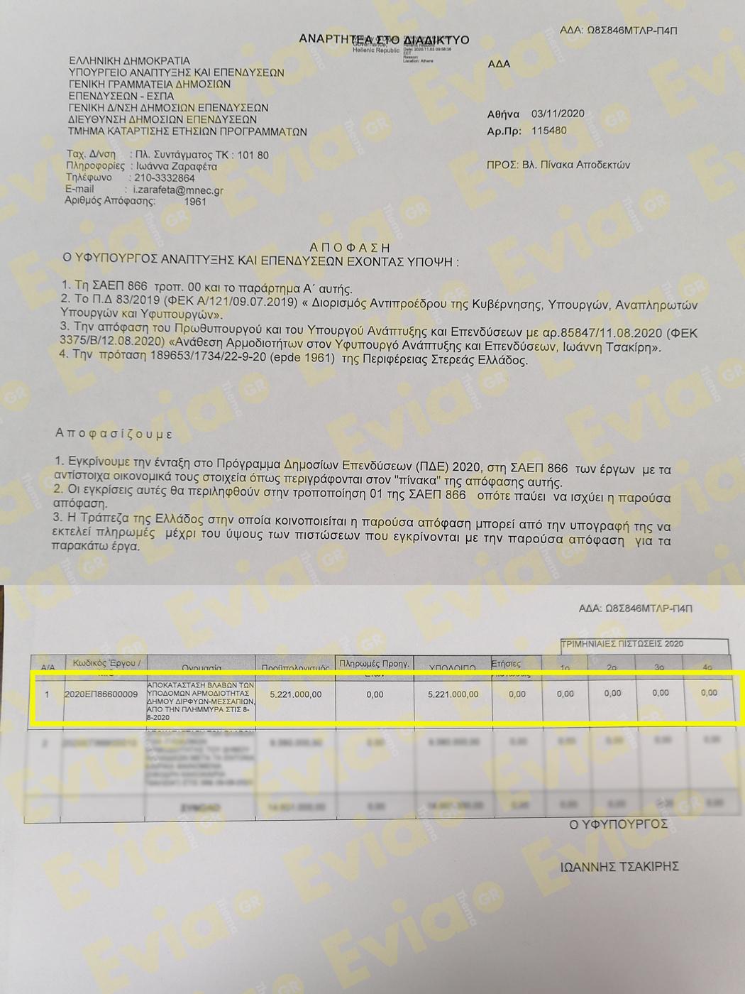 Δήμος Διρφύων Μεσσαπίων Πρόγραμμα Δημοσίων επενδύσεων