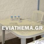 , Κορονοϊός: 842 κρούσματα ανακοίνωσε ο ΕΟΔΥ την Τρίτη 26/01 – 5η στην κατάταξη σήμερα η Εύβοια με 38 κρούσματα, Eviathema.gr | Εύβοια Τοπ Νέα Ειδήσεις
