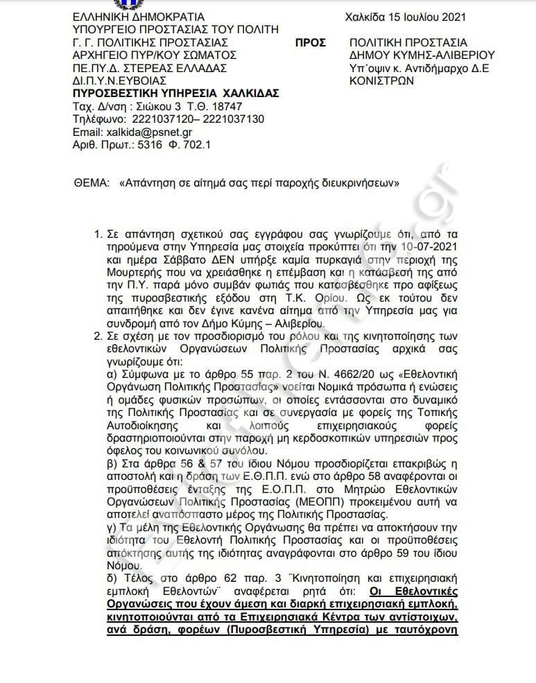 Ανώνυμοι συκοφάντες Δήμο Κύμης Αλιβερίου